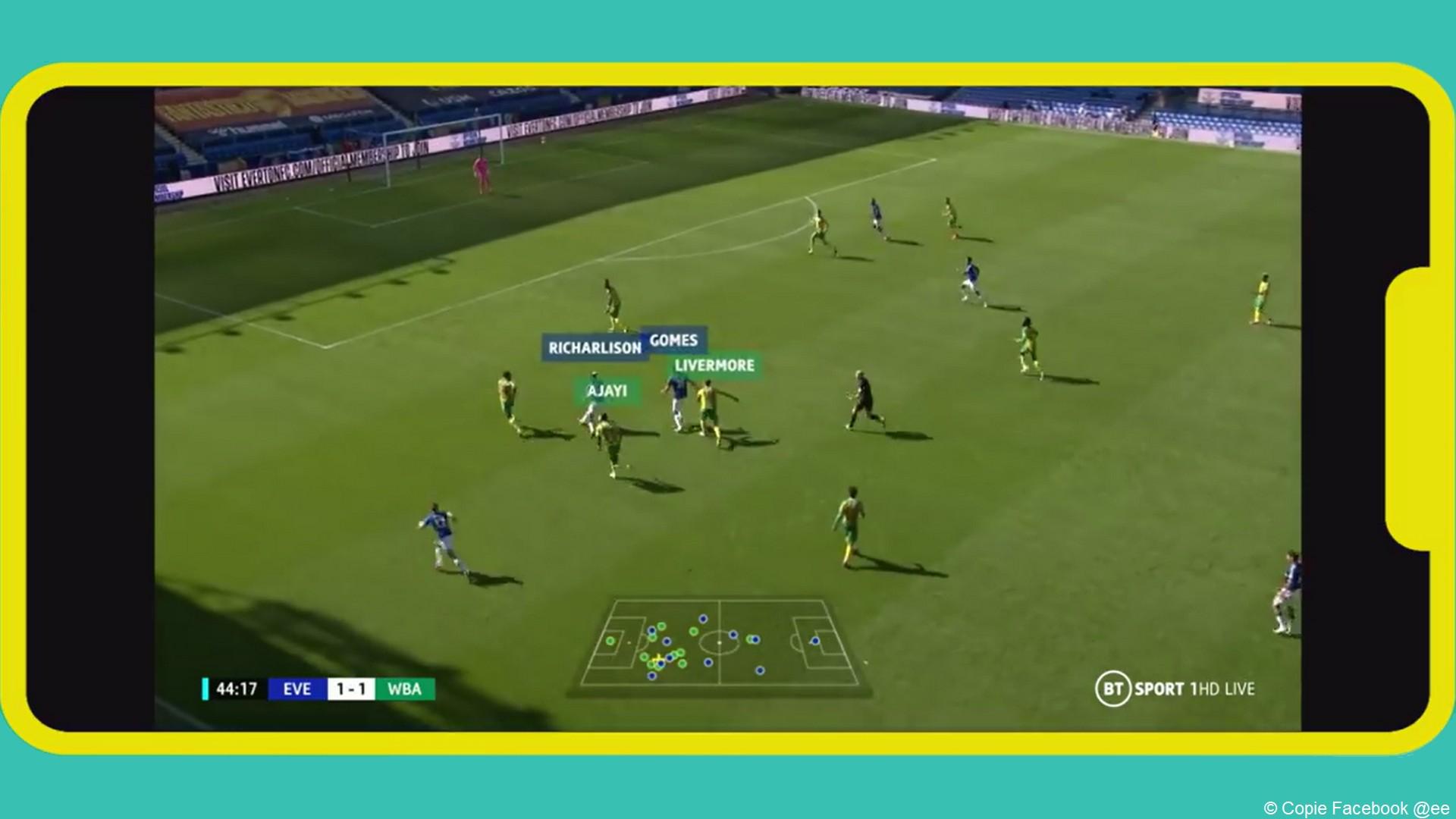 Virtuel BT Sport Matchday Experience 2021